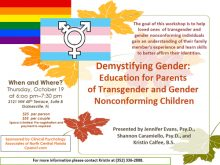 Demystifying Gender: Education for Parents of Transgender and Gender Nonconforming Children